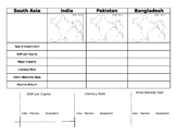 South Asia Graphic Organizer
