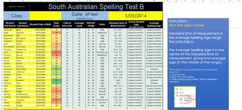 South Australian Spelling Test Calculator