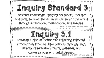 South Carolina 1st Grade English (ELA) Standards