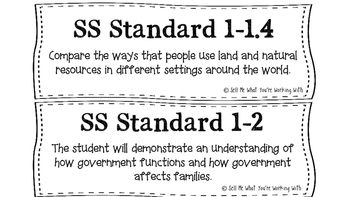 South Carolina 1st Grade Social Studies (SS) Standards