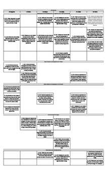 South Carolina 2014 Elementary Science Standards Continuum