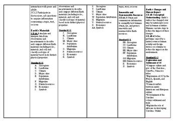 South Carolina 3rd Grade Long Range Plans/Example Essential Questions