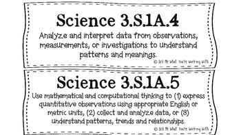 South Carolina 3rd Grade Science Standards