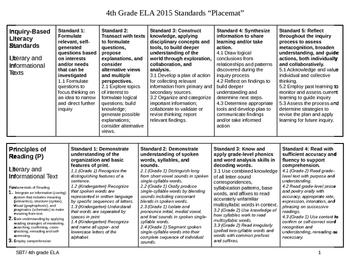 South Carolina 4th Grade ELA Standards Placemat
