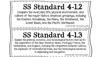 South Carolina 4th Grade Social Studies (SS) Standards