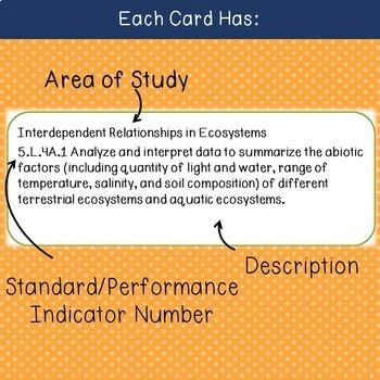 South Carolina 5th Grade Science Standards and Performance Indicators