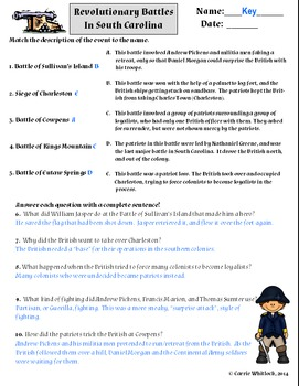 South Carolina - Revolutionary War: Battles in SC Assessments & Vocabulary 3-3.3