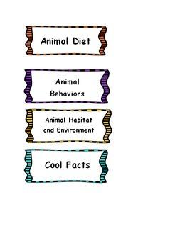 South Carolina Animals and their Environment