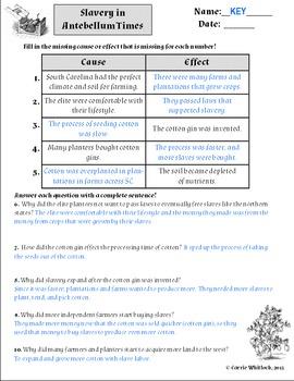 South Carolina - Antebellum Slavery Assessment & Vocabulary 3-4.2