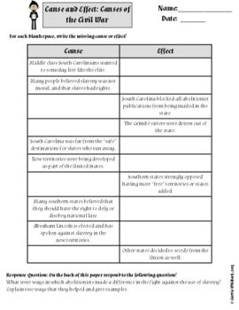 South Carolina - Causes of the Civil War Assessments & Vocabulary 3-4.3