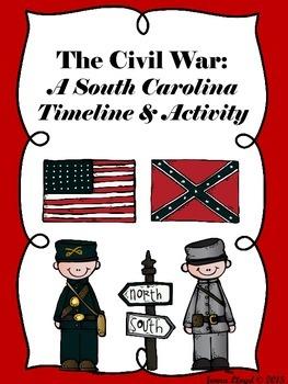 South Carolina Civil War Time Line