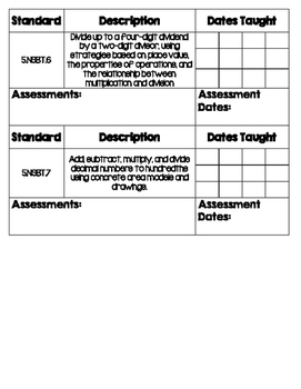 South Carolina College and Career Ready Standards Checklist - 5th Grade