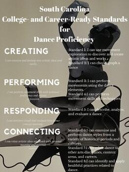 South Carolina Dance Standards