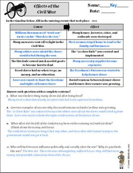 South Carolina - Effects of the Civil War Assessments & Vocabulary 3-4.5