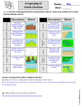 South Carolina - Geography of our State Assessments & Vocabulary 3-1.2
