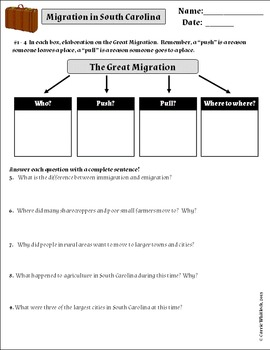 South Carolina - Great Migration & Great Depression Assessments & Vocab 3-5.2&3