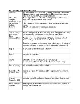 South Carolina History - 8-2.2 Vocabulary Partner Share