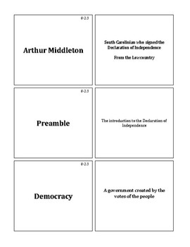 South Carolina History - 8-2.3 Vocabulary Card Activity