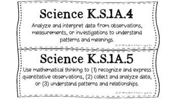 South Carolina Kindergarten (Kdg) Science Standards