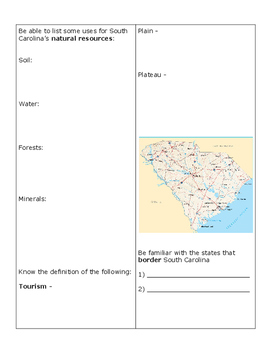 South Carolina Land Regions Unit Test