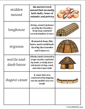 South Carolina - Native Americans Assessments and Vocabulary 3-2.1