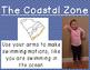 South Carolina Regions- Instructional Slides and Activity