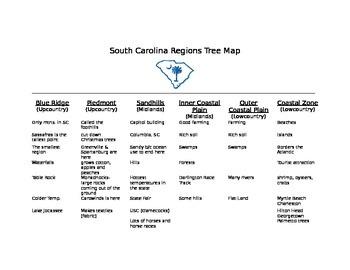 South Carolina Regions Tree Map/ Study Guide