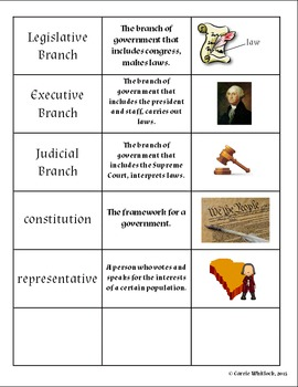 South Carolina - Revolutionary War: Effects in SC Assessments & Vocabulary 3-3.4