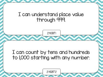 "South Carolina SCCCR ""I Can"" Standard Statements Chevron {2nd Grade}"