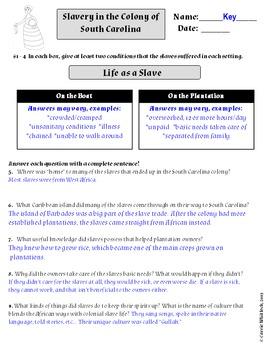 South Carolina - Slavery in the Colony Assessments & Vocabulary 3-2.5