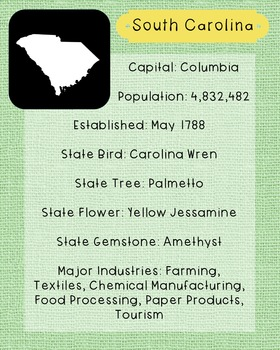South Carolina State Facts and Symbols Class Decor, Government, Geography