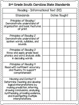South Carolina State Standards Checklist SCCCR {2nd Grade}