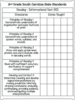 South Carolina State Standards Checklist SCCCR {2nd Grade}