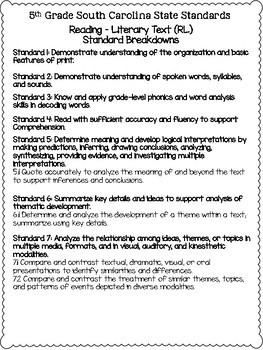 South Carolina State Standards Checklist SCCCR {5th Grade}