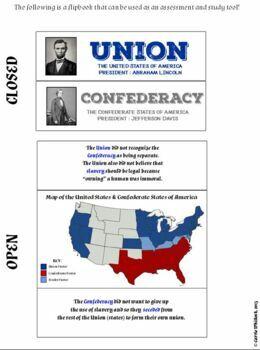 South Carolina - The Civil War Assessments & Vocabulary 3-4.4
