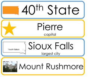 South Dakota State Word Wall Bulletin Board Set. Geography Curriculum.