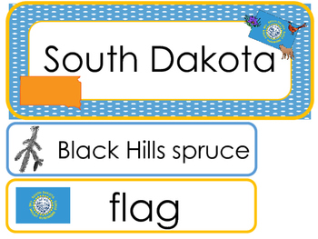 South Dakota State Word Wall Bulletin Board Set. Geography