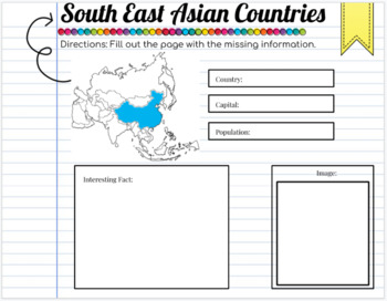 South East Asia Geography Interactive Google Slides