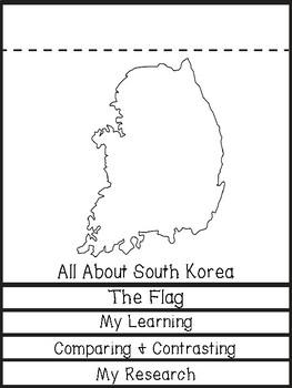 South Korea Flip Book