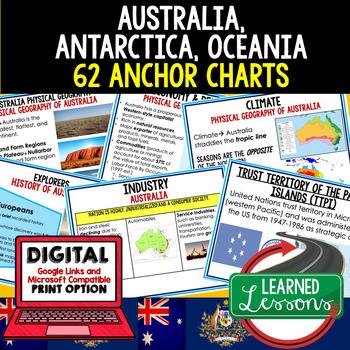 Australia Anchor Charts (World Geography)