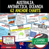 Australia Anchor Charts (World Geography Anchor Charts)