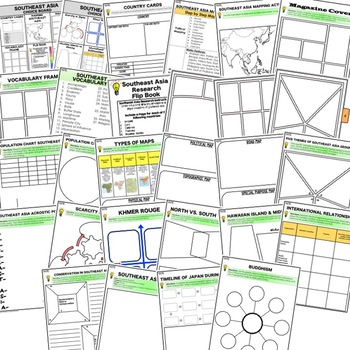 Southeast Asia Choice Board Activities (Paper and Google) Geography
