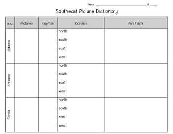 Southeast Picture Dictionary