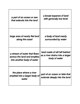 Southeast Region - Physical Feature Flashcards