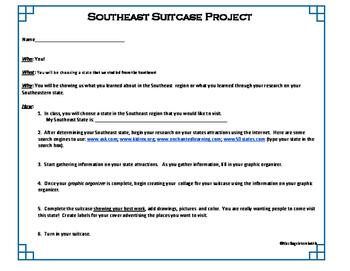 Southeast Region Suitcase
