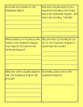 Southeast Region Task Cards