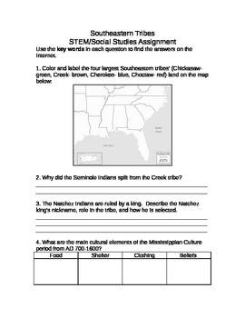 Southeastern Tribes STEM/Social Studies Internet Activities