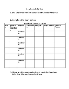 Southern Colonies Comprehension Questions