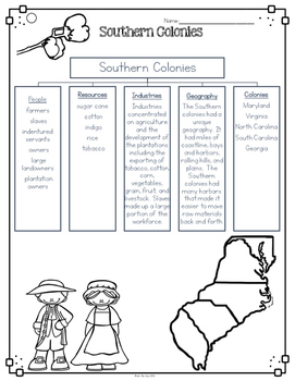 Southern Colonies Differentiated Activities