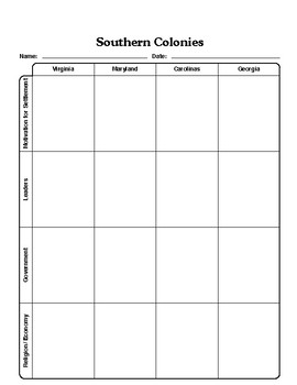 Southern Colonies Graphic Organizer Chart with Answer Key